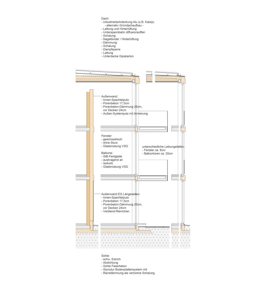 Fassadenschnitt © martens sternkopf architekten stadtplaner