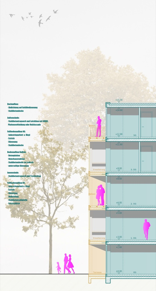 Fassadenschnitt © Seyfarth Stahlhut Architekten BDA PARTGMBB