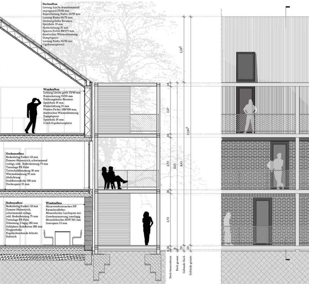 Fassadenschnitt © N2M Architektur & Stadtplanung GmbH + fehlig moshfeghi architekten GbR