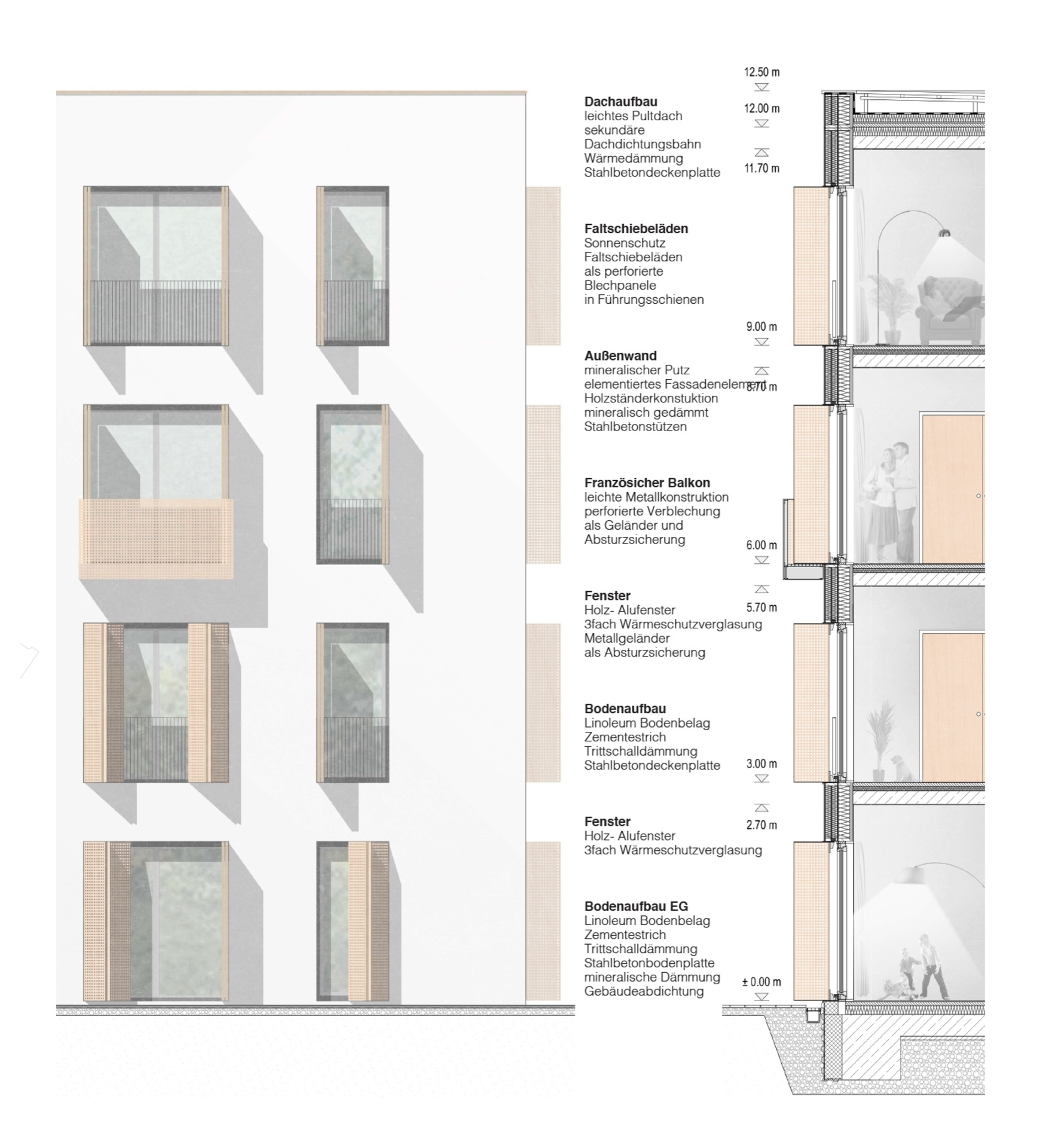 Fassadenschnitt © Architekten BDA Feldschnieders + Kister