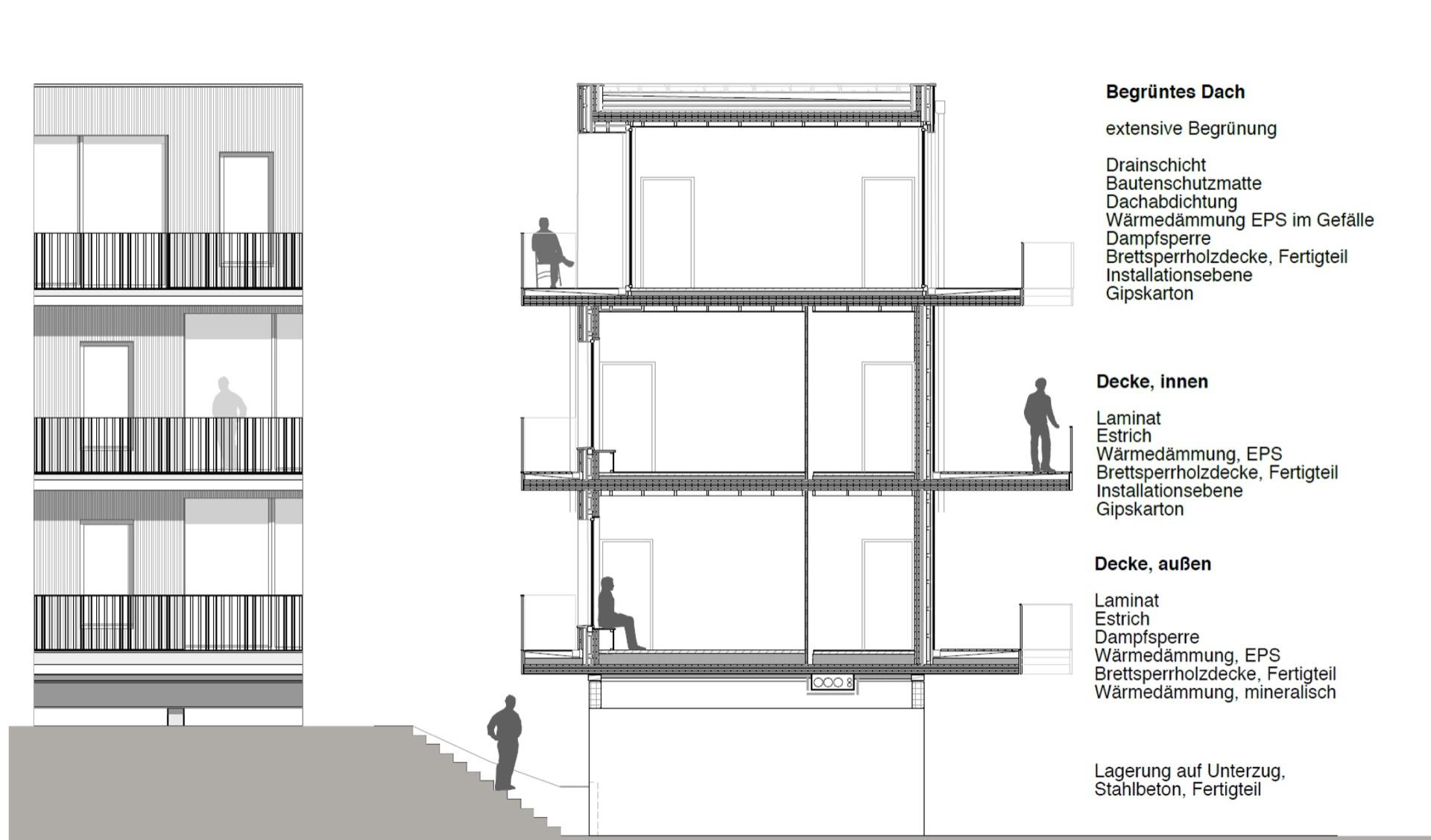Fassadenschnitt © Welp von Klitzing Architekten Stadtplaner