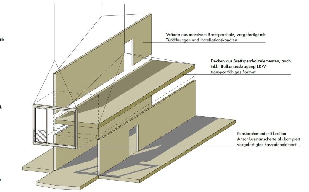 Isometrie © Wirth Architekten