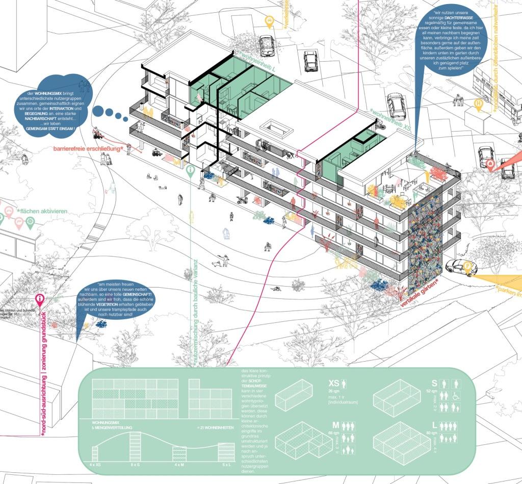 Konzeptskizze © Architekten Höhlich und Schmotz