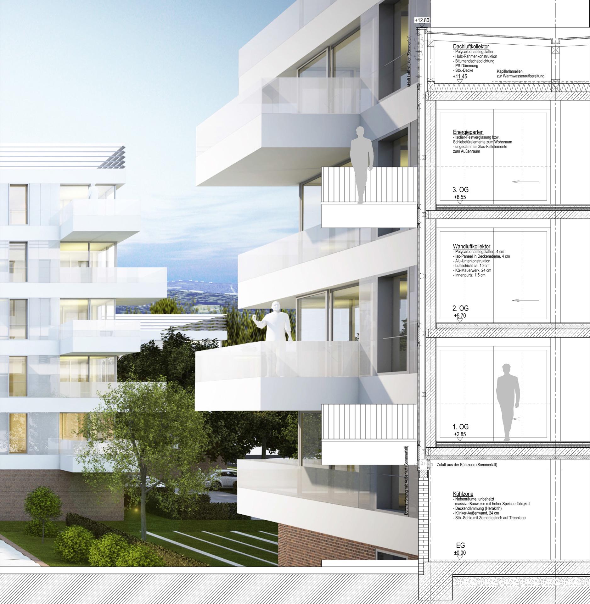 Visualisierung und Fassadenschnitt © RTW Architekten GmbH